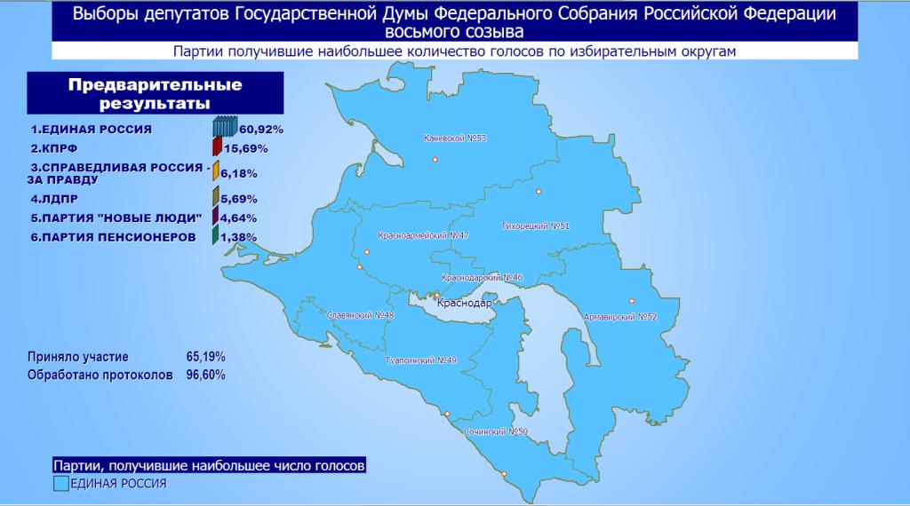 Результаты выборов 2021